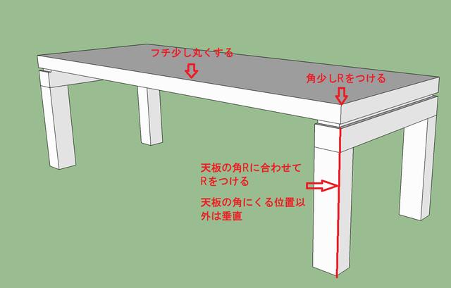 テーブル予定完成図
